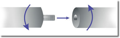 Patented threaded axle system